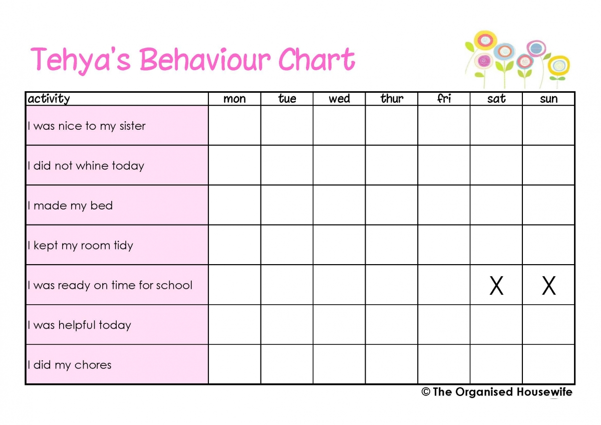 Printable kids behaviour charts the organised housewife for Behaviour log template
