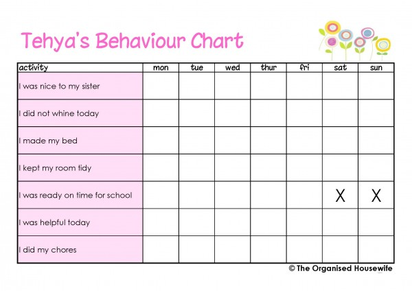 Printable Kids Behaviour Charts The Organised Housewife – Kids Behavior Chart Template