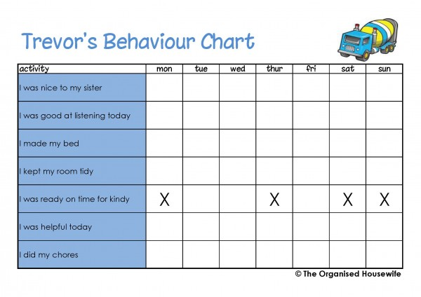 reward chart template – Behaviour Chart Template