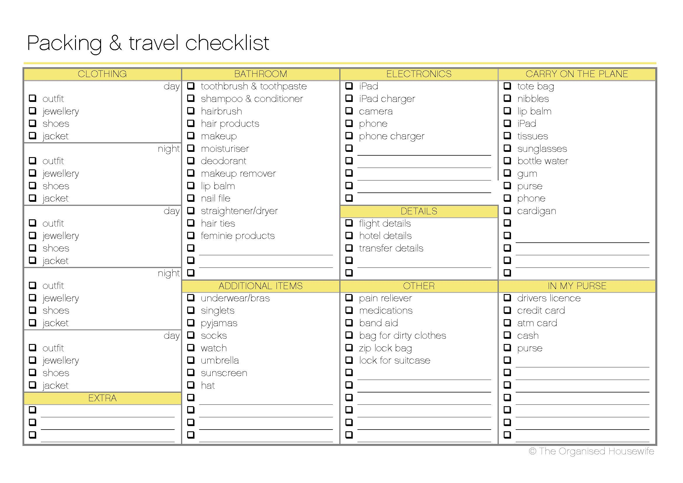 Vacation Packing Checklist Samples