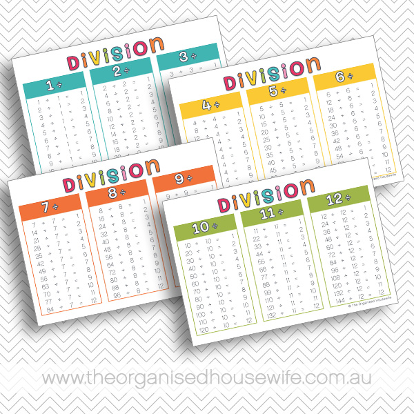 Learning Posters: Times Table and Division Charts – The Organised ...