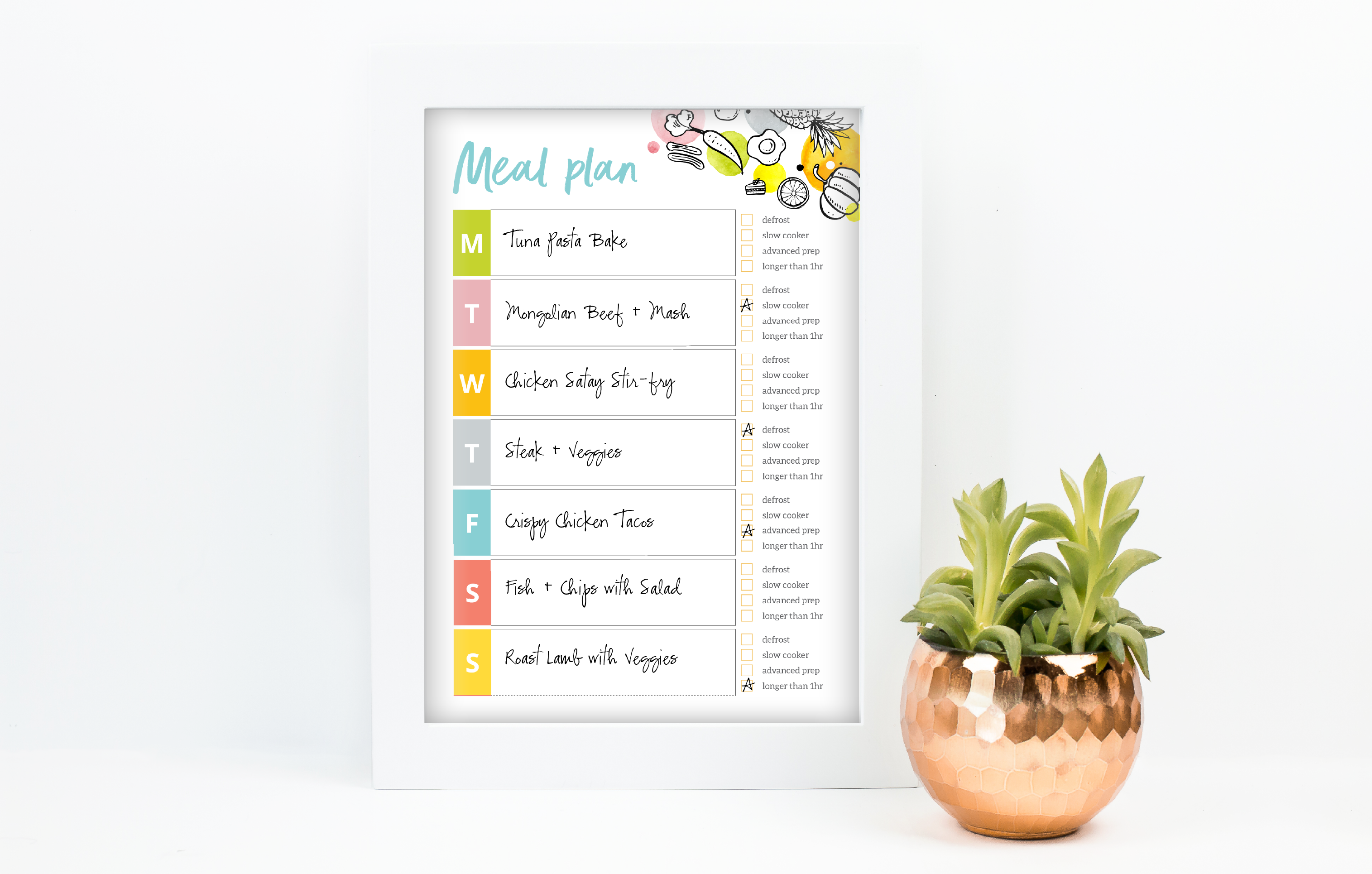 How to easily meal plan and save time and money on your grocery shopping
